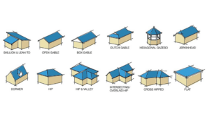 Roof Styles & Types